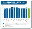 Grafik MMI 4.2019
