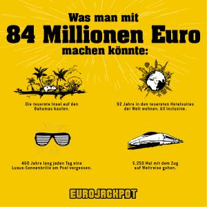 Am kommenden Freitag (31. Januar) steht die nächste Ziehung der Lotterie Eurojackpot an. Dann geht es um einen Jackpot von rund 84 Millionen Euro