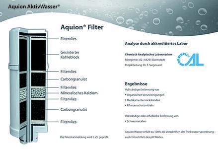 Mehrstufiger Aufbau des Aquion®-Filters