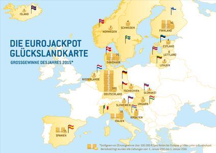 Das Jahr des Rekord-Jackpots - Jahresrückblick 2015 der Lotterie Eurojackpot