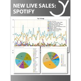 Spotify Livesales.jpg