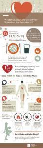 Kupfer hat im Körper viele Funktionen