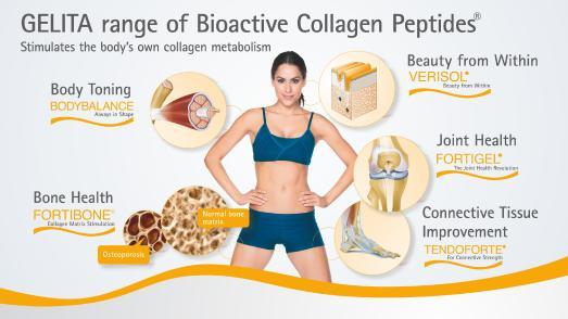 Bioactive Collagen Peptides(R) range of GELITA