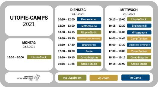 Utopie-Konferenz 24.-25.08.21 -  Programmübersicht