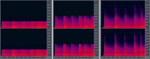 Übertragungsbereich der verschiedenen digitalen Auflösungen
