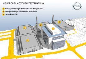 Opel baut am Stammsitz Rüsselsheim: Das Unternehmen setzt seine Investitionsoffensive fort und errichtet für 210 Millionen Euro einen bis zu siebenstöckigen Gebäudekomplex auf dem südwestlichen Gelände des Internationalen Technischen Entwicklungszentrums (ITEZ)