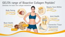 Bioactivity Matters: Use the right Collagen Peptides for your specific solution