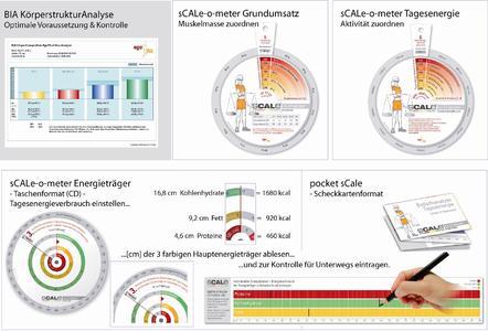 EgoFit-sCALe-o-meter Anwendung.JPG