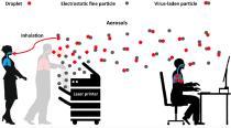 Viele Pollen mehr Corona? - Corona nutzt auch  ultrafeine Partikel aus Laserdruckern - Saubere Luft reduziert das Risiko!