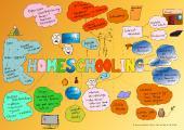 Kawa zum Homeschooling