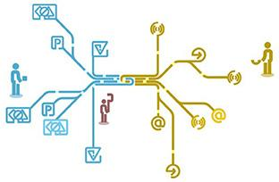 Der Mobilitäts Daten Marktplatz MDM ist der virtuelle Marktplatz für Verkehrsinformationen (Bild: BASt)
