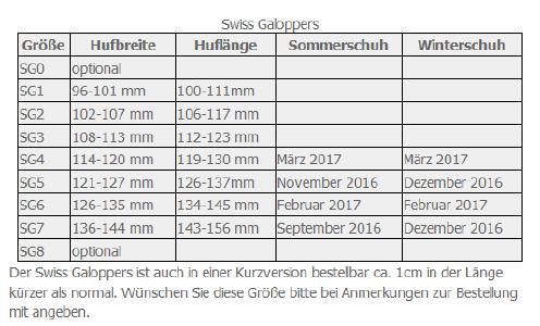 Swiss Galoppers  Grössen