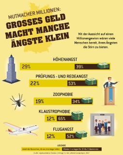 Mutbürger Infografik