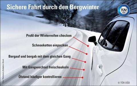 Fünf Tipps für die sichere Fahrt durch den Bergwinter (Foto: TÜV SÜD)