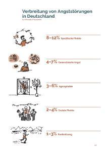 Verbreitung von Angststörungen in Deutschland