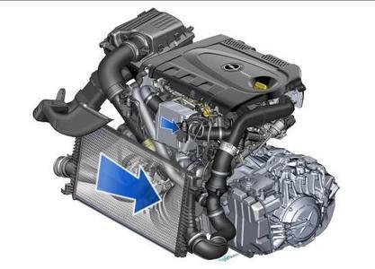 """Cleveres Kühlsystem: Um einen optimalen Luftdurchsatz zu gewährleisten, setzt Opel bei seinem BiTurbo-CDTI auf ein """"Twin-Cooler""""-System mit zwei Ladeluftkühlern"""
