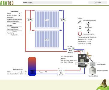 Beispiel einer Solaranlage mit 2 Kollektorfeldern. Auch die Menge des Wärmeträgermediums wird im Programm mit angezeigt.