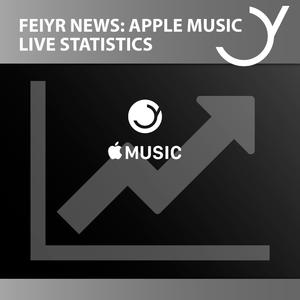 Feiyr Apple Music Live Statistics
