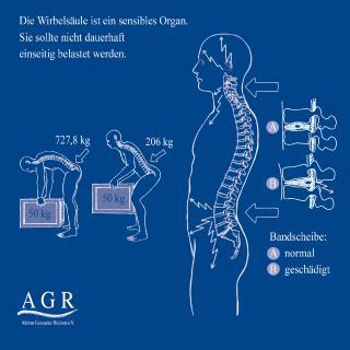 Bild: Aktion Gesunder Rücken