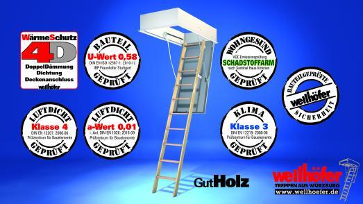 Wellhöfer Bodentreppe GutHolz mit WärmeSchutz 4D. Bauteilgeprüfte Sicherheit: Gedämmt, luftdicht, klimastabil, schadstoffarm.
