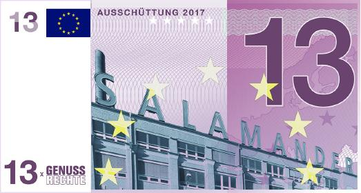IMMOVATION AG schüttet 2,7 Mio. Euro an Anleger aus