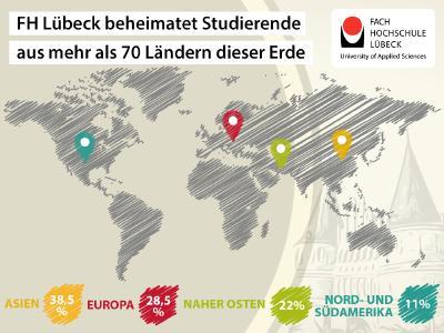 FH Lübeck beheimatet Studierende aus mehr als 70 Ländern dieser Erde