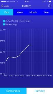 NC 5836 10 infactory Thermometer Hygrometer Datenlogger mit Aussensensor und App Unterstützung