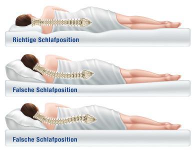 Rückenschmerzen sind längst zur Volkskrankheit Nr. 1 geworden. Oft werden die Ursachen dafür in falscher Belastung, zu langem Sitzen oder einer Vielzahl anderer Faktoren im Tages- und Arbeitsablauf vermutet. Doch auch wenn die Wachphasen wichtige Anhaltspunkte liefern, kommt der Schlaf oft zu kurz bei der Ursachensuche. / Bild: Adobe Stock/ AGR