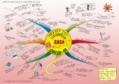Mindmap zum Thema Coronavirus