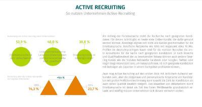XING STUDIE zu active Recruiting.jpg