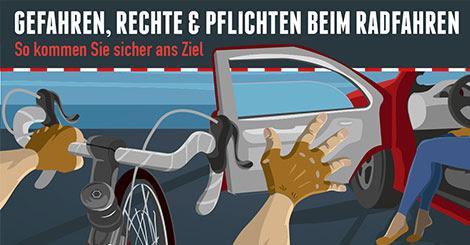 Fahrradratgeber von finanzen.de