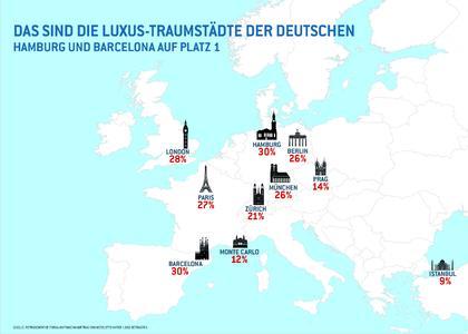 Traumstädtelandkarte EU