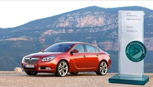 """Der Opel Insignia ist laut DEKRAMängelreports 2011 das Fahrzeug mit den wenigsten Mängeln. Mit einem Index von 96,1 Prozent mängelfreier Insignia errang das Opel-Flaggschiff das beste Ergebnis aller getesteten Autos. Schon 2010 war mit dem Corsa ein Opel-Fahrzeug Sieger in der Kategorie """"Beste Einzelwertung"""""""