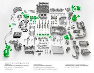 Feinarbeit: Die grün markierten Bauteile zeigen, wo der Astra ecoFLEX verbrauchsoptimiert wurde