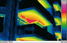 Checkliste Thermografie