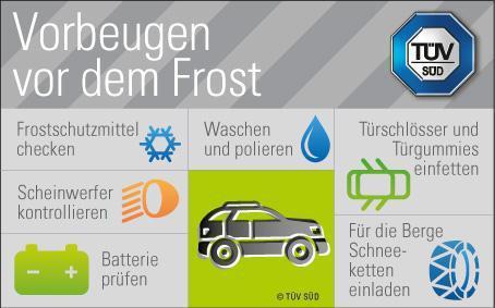 TÜV SÜD: Vorbeugen vor dem Frost