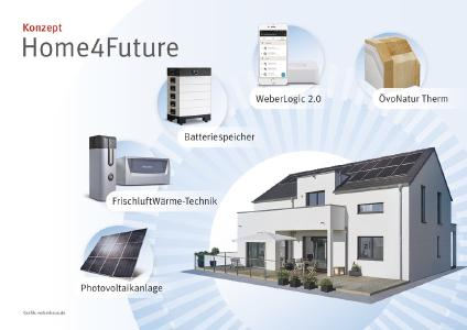 """Das Konzept """"Home4Future"""" macht jedes WeberHaus zu einem energieeffizienten und intelligenten Eigenheim"""