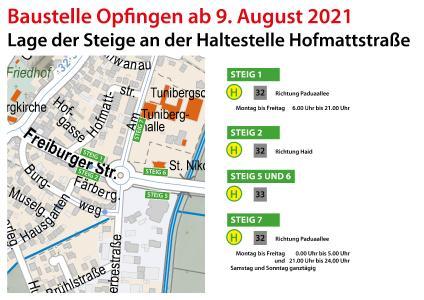 Plan Bussteige