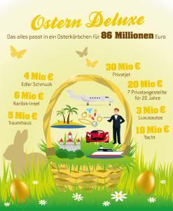 Ostern Deluxe: Was nicht so alles in ein 86 Millionen Euro großes Osternest passt. Träumen erlaubt