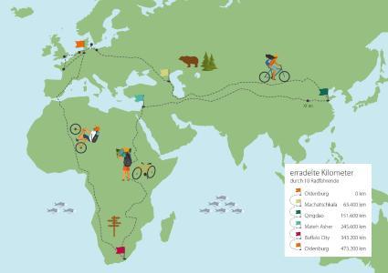 Etappenplan für das Stadtradeln 2020. Grafik: OTM/Verena Brandt