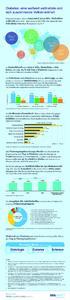 IMS Health Infografik Diabetes 2015