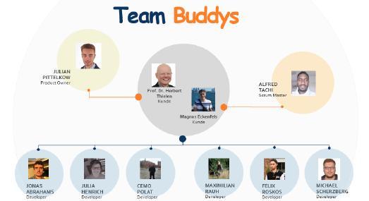 Das Projektteam des Siegerteams Team Buddys stellt sich vor. (c) Team Buddys