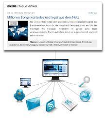 """Ganzheitliche Kommunikationsplattform """"Social Media News-Room"""""""