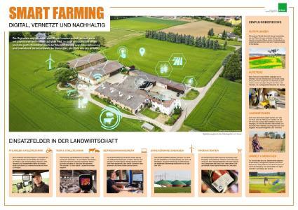"""Die Landwirtschaft wird immer """"smarter"""""""