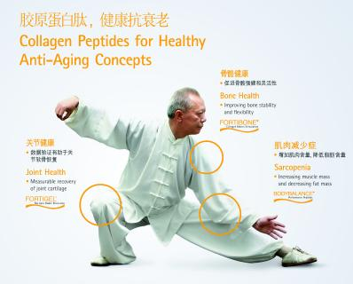 Bioactive Collagen Peptides® for Healthy Aging Concepts