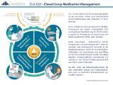 """[PDF] Pressemitteilung: Krankenhausapotheker setzen auf das """"Closed Loop Medication Management"""""""