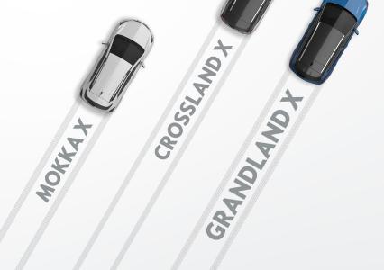 Neues Mitglied der Opel X-Familie: der Grandland X: Die X-Familie von Opel wächst weiter: Zu MOKKA X und Crossland X stößt nun der neue Grandland X