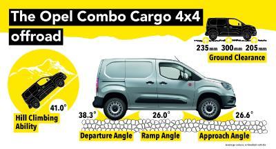 Opel Combo Cargo 4x4 Infographic