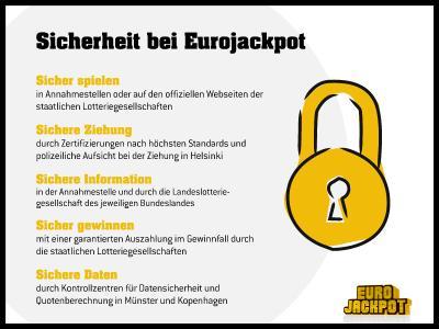 Über alle Schritte hinweg – vom Spiel über die Benachrichtigungen bis hin zu Gewinnzahlungen - garantiert die Lotterie Eurojackpot, dass Daten und Gewinne der Spieler sicher sind. Auch am kommenden Freitag (7. August), wenn in der Gewinnklasse 1 rund 75 Millionen Euro warten
