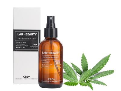 Lab to Beauty – The Refreshing Mist